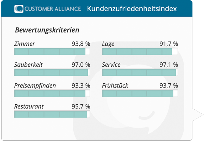 adler-widget-customer-allicance
